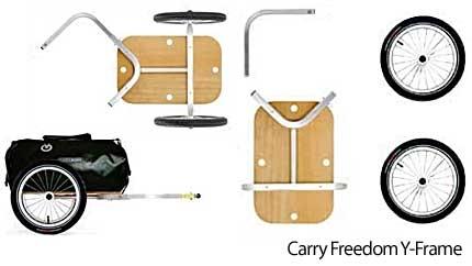 carryYFrame_1.jpg